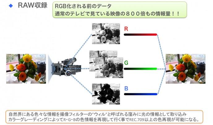 edit_raw_0515